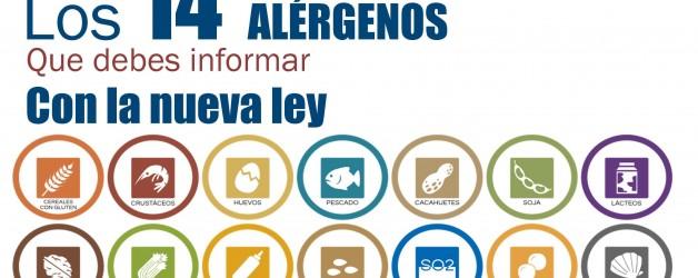 Adáptate a la nueva Ley de Alérgenos